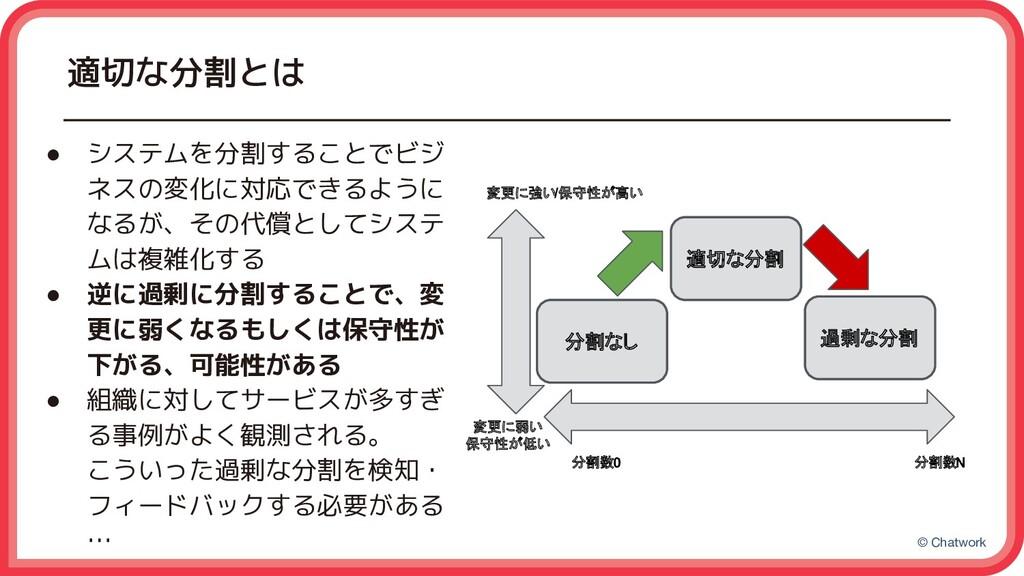 © Chatwork 適切な分割とは ● システムを分割することでビジ ネスの変化に対応できる...
