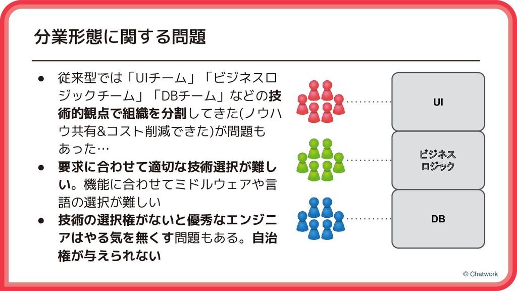 © Chatwork 分業形態に関する問題 ● 従来型では「UIチーム」「ビジネスロ ジックチ...