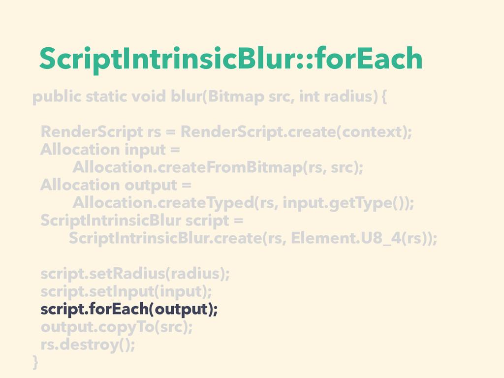 ScriptIntrinsicBlur::forEach public static void...