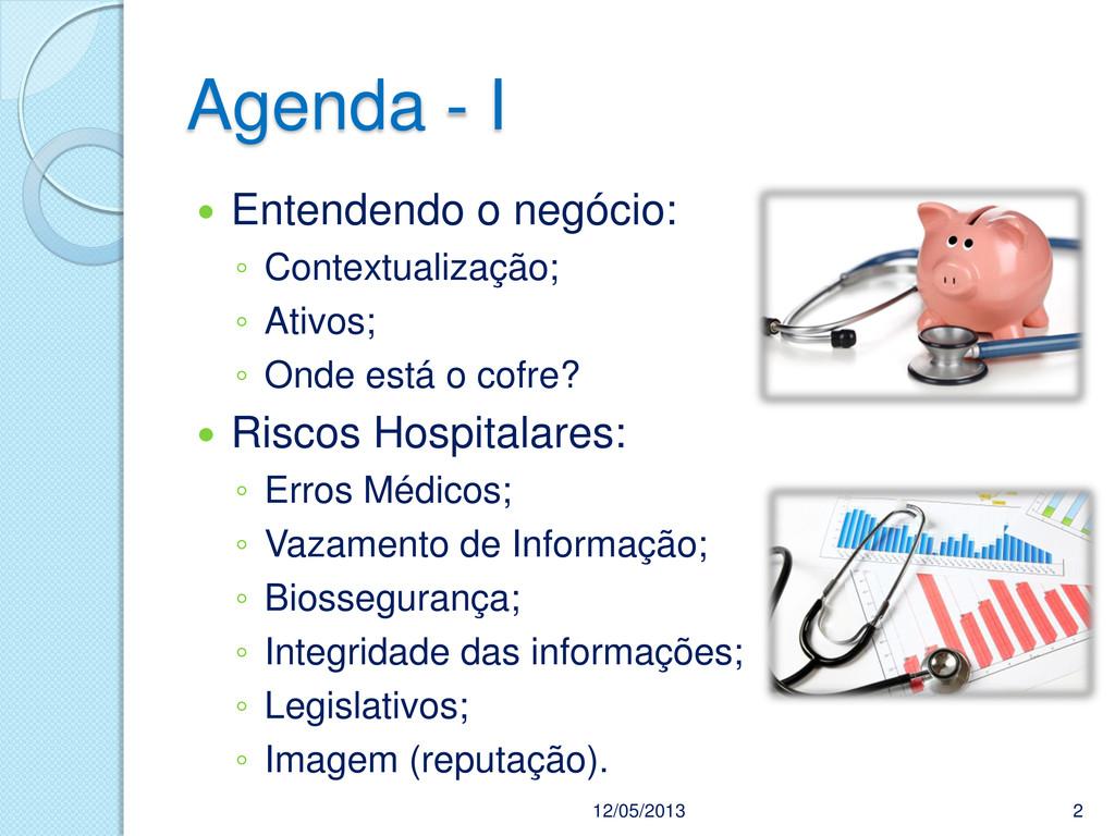 Agenda - I  Entendendo o negócio: ◦ Contextual...