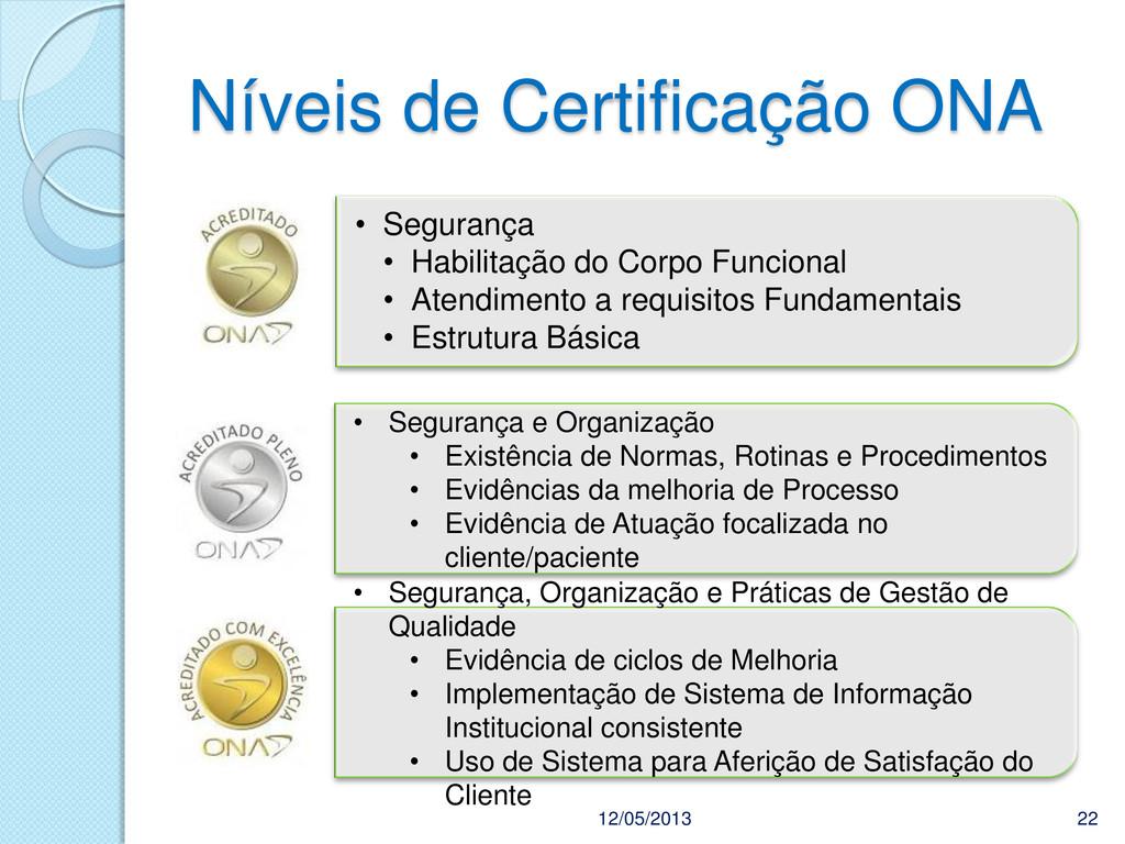 Níveis de Certificação ONA • Segurança • Habili...