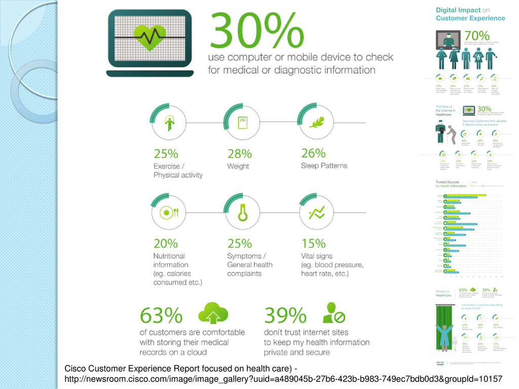 Cisco Customer Experience Report focused on hea...
