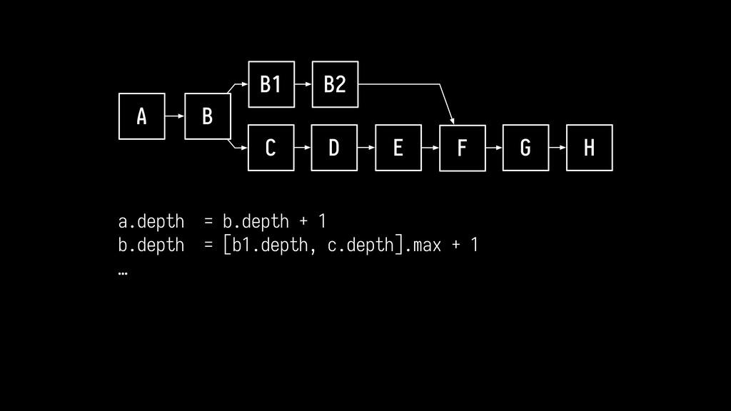 a.depth = b.depth + 1 b.depth = [b1.depth, c.de...