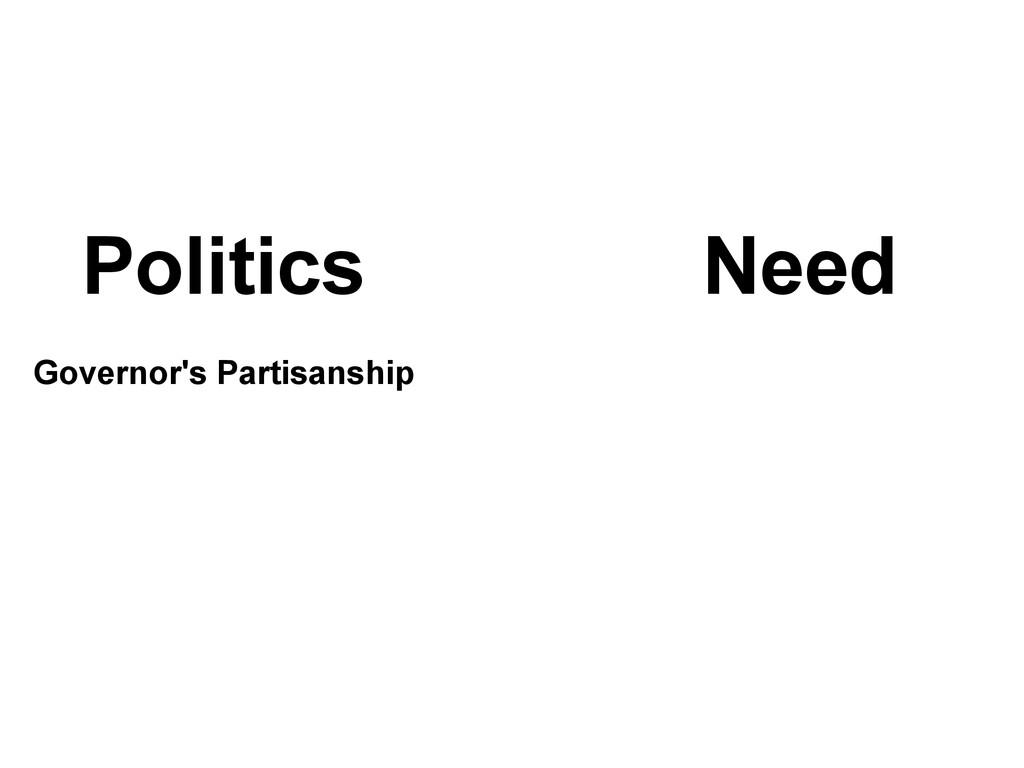 Politics Governor's Partisanship Legislature's ...