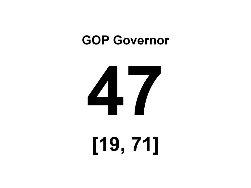GOP Governor 47 [19, 71]