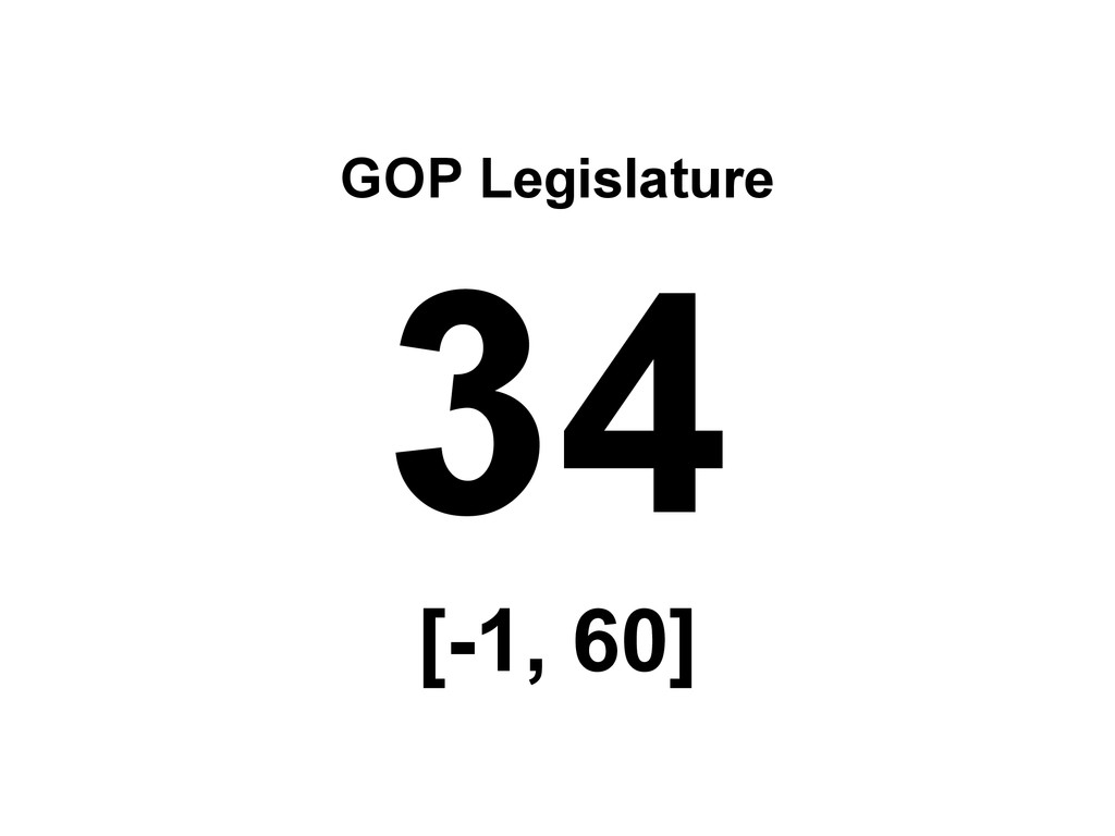 GOP Legislature 34 [-1, 60]