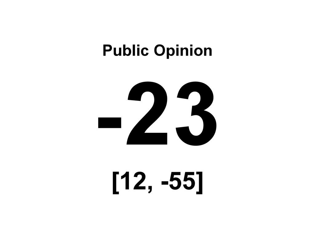 Public Opinion -23 [12, -55]