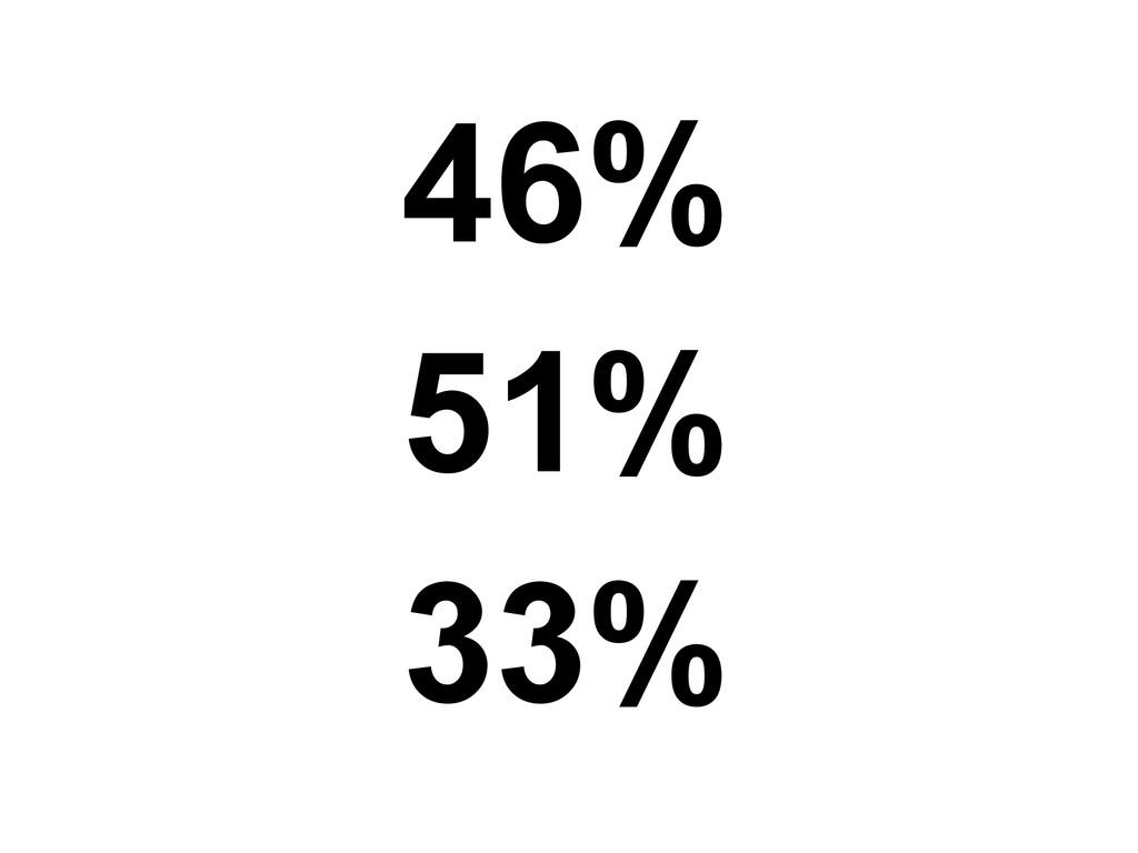 46% 51% 33%