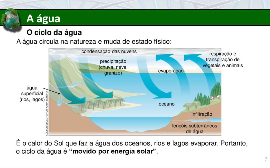A água O ciclo da água É o calor do Sol que faz...