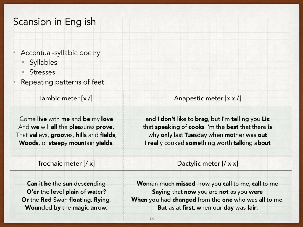 16 Scansion in English • Accentual-syllabic poe...