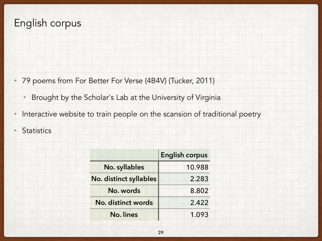 29 English corpus • 79 poems from For Better Fo...