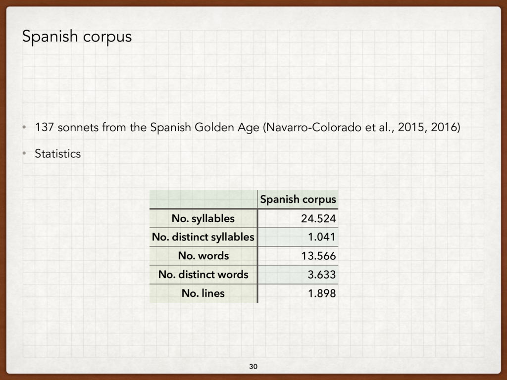 30 Spanish corpus • 137 sonnets from the Spanis...