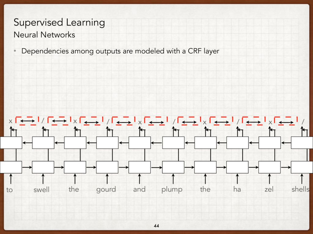 44 Supervised Learning Neural Networks • Depend...