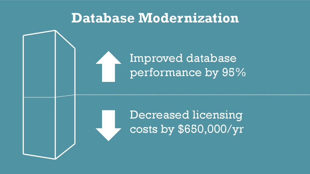 Database Modernization Improved database perfor...
