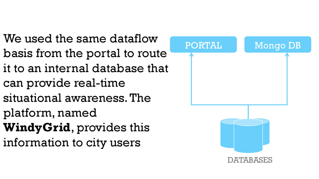 We used the same dataflow basis from the portal...