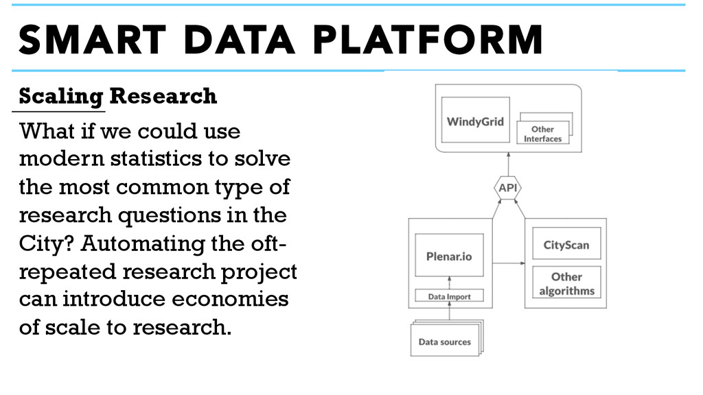 SMART DATA PLATFORM What if we could use modern...