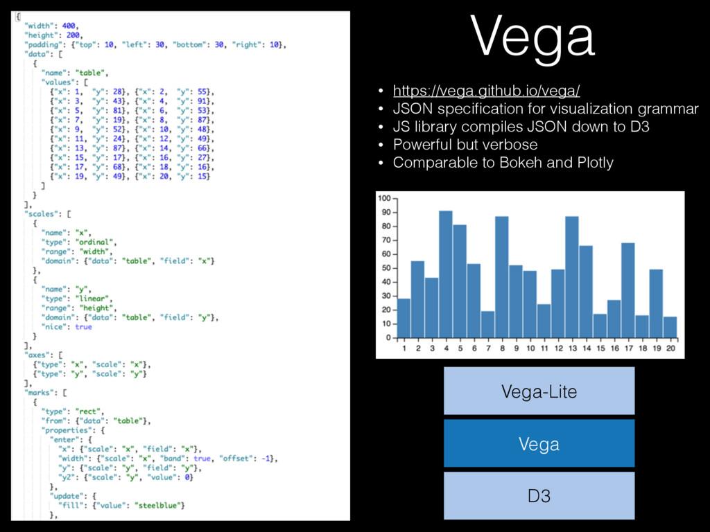 Vega D3 Vega Vega-Lite • https://vega.github.io...