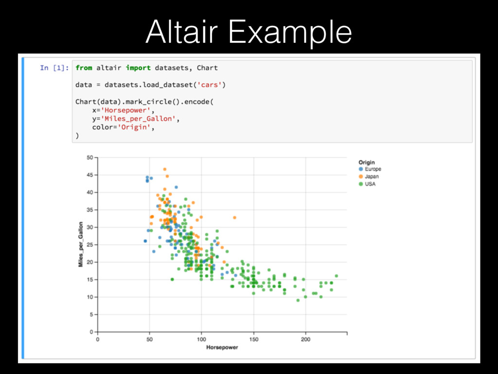 Altair Example