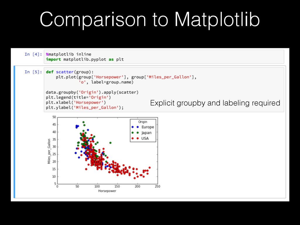 Comparison to Matplotlib Explicit groupby and l...
