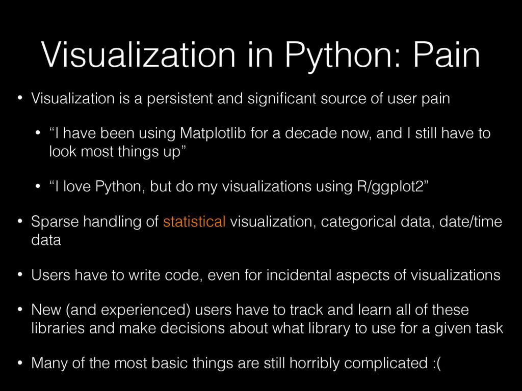 Visualization in Python: Pain • Visualization i...