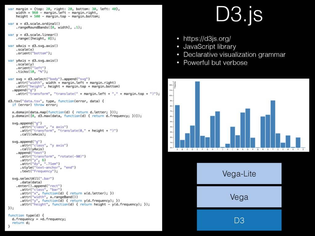 D3.js D3 Vega Vega-Lite • https://d3js.org/ • J...