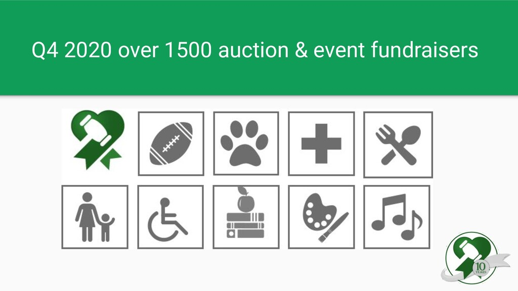 Q4 2020 over 1500 auction & event fundraisers