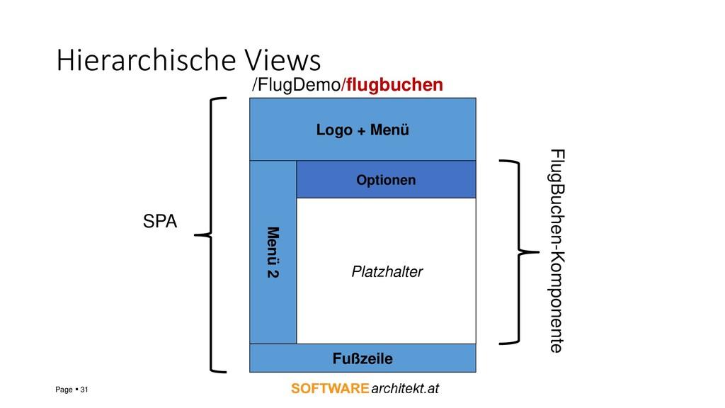 Hierarchische Views Page ▪ 31 Logo + Menü Menü ...