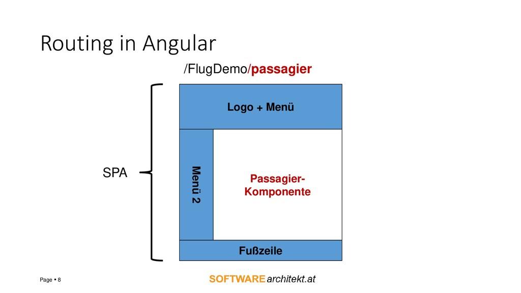 Routing in Angular Page ▪ 8 Logo + Menü Menü 2 ...