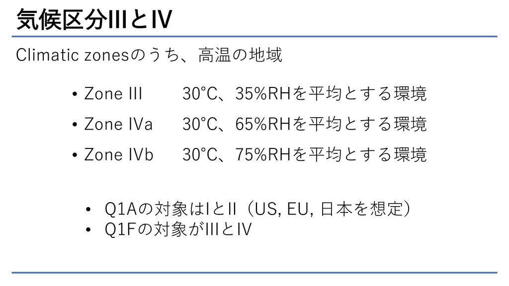 気候区分IIIとIV Climatic zonesのうち、高温の地域 • Zone III •...