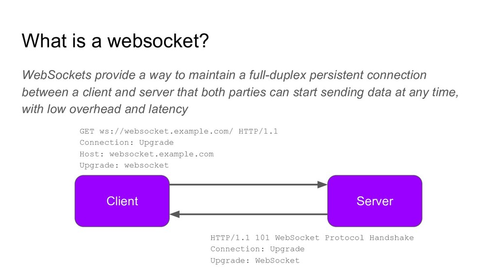 What is a websocket? WebSockets provide a way t...
