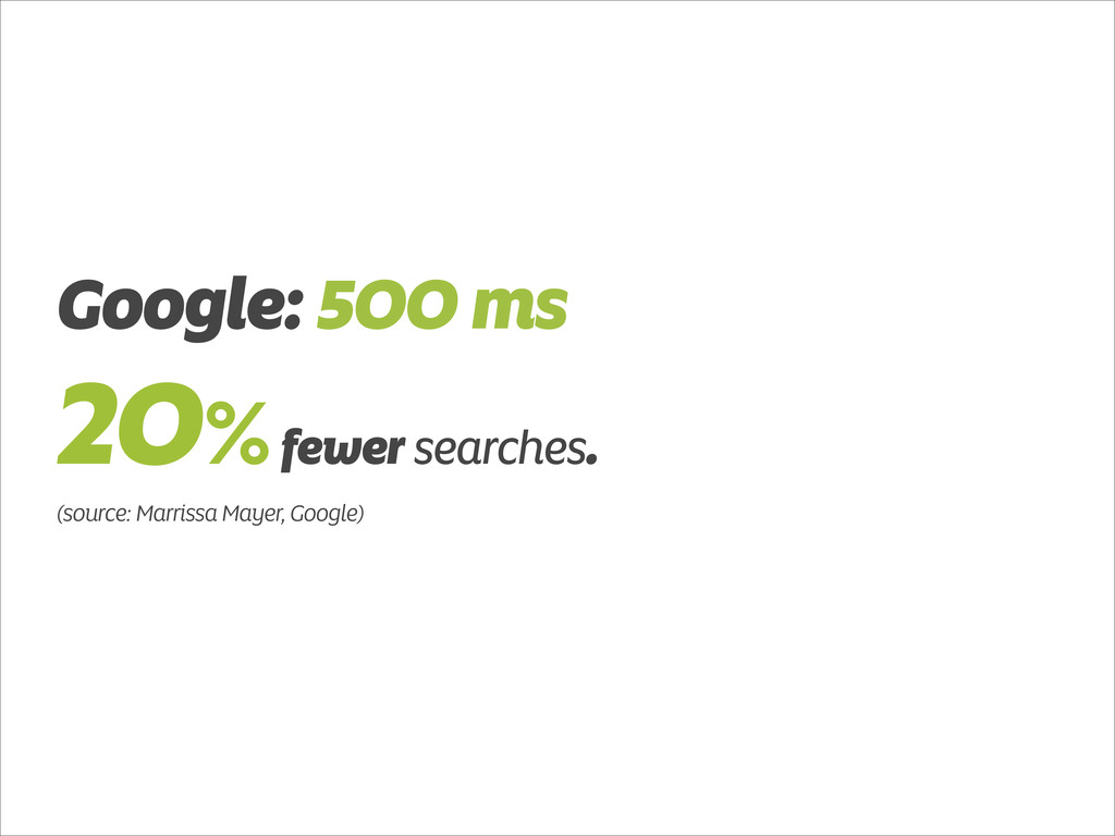 Google: 500 ms 20% fewer searches. (source: Mar...