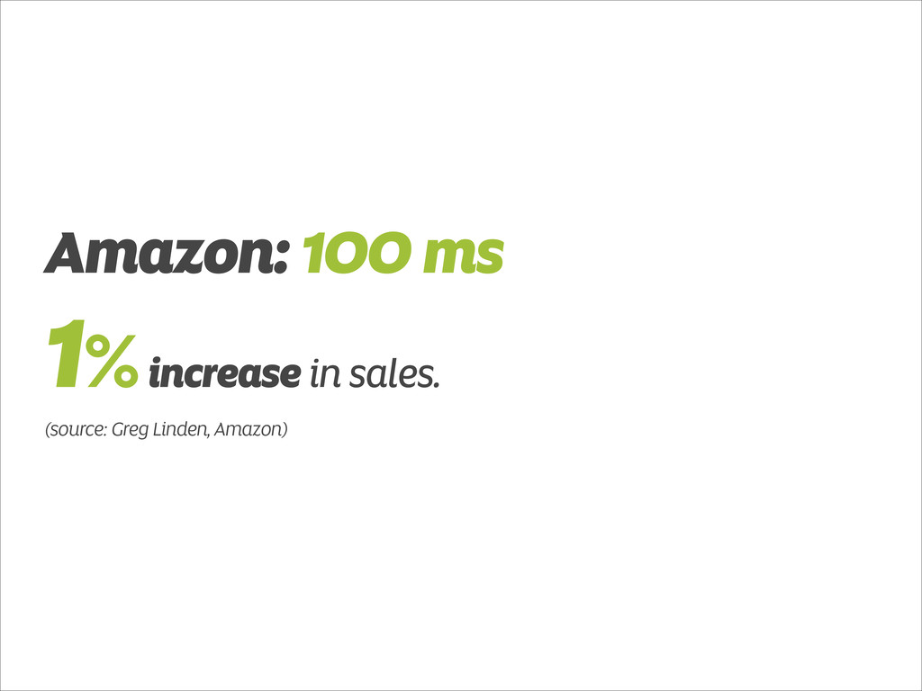 Amazon: 100 ms 1% increase in sales. (source: G...
