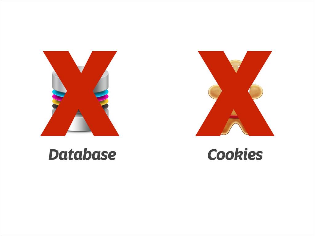 Database Cookies X X