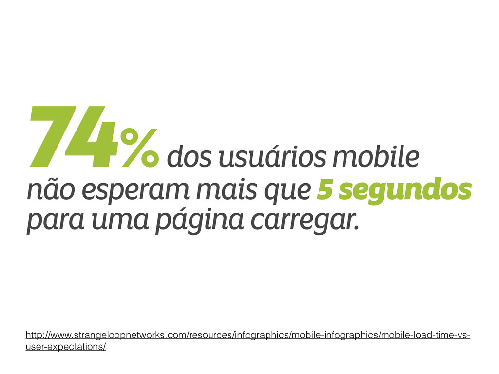 74% dos usuários mobile não esperam mais que 5 ...