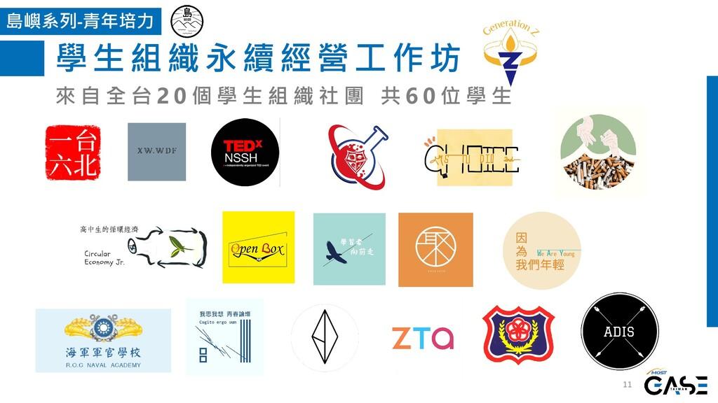 學生組織永續經營工作坊 11 來 自 全 台 2 0 個 學 生 組 織 社 團 共 6 0 ...