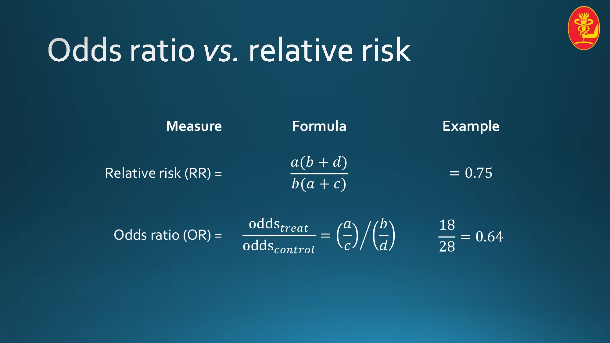 Measure Formula Example Relative risk (RR) = !(...