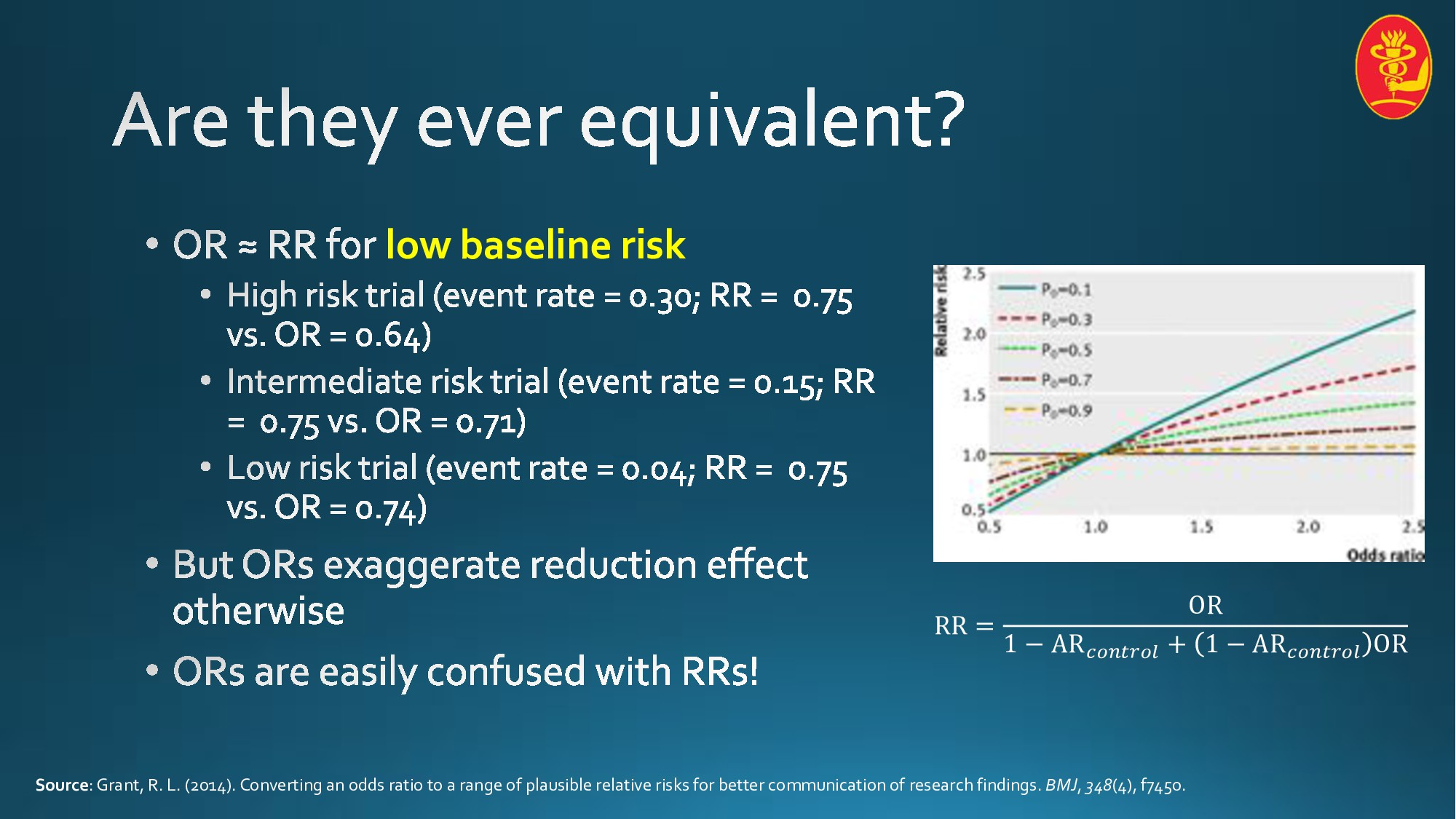 low baseline risk RR = OR 1 − AR'()*+(, + 1 − A...