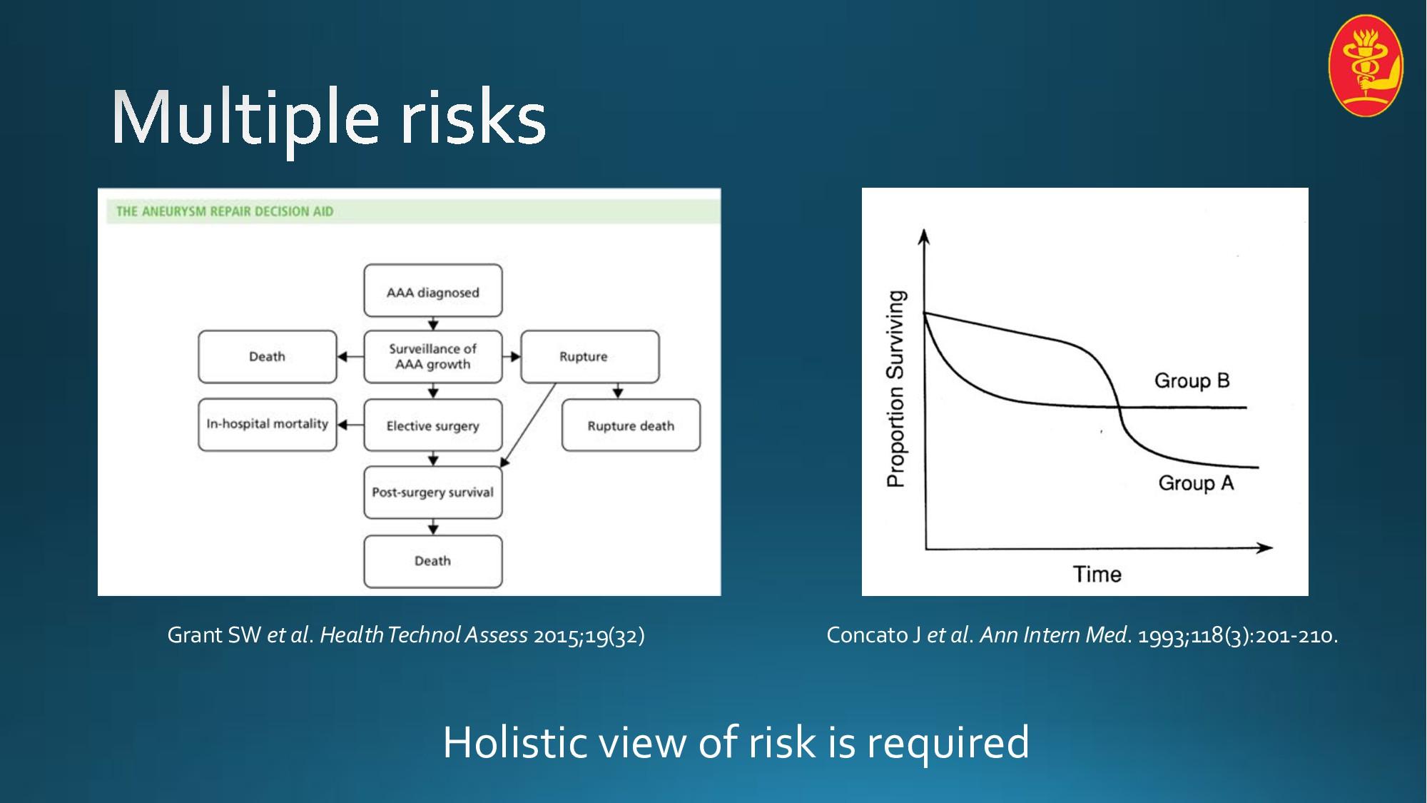 Grant SW et al. Health Technol Assess 2015;19(3...
