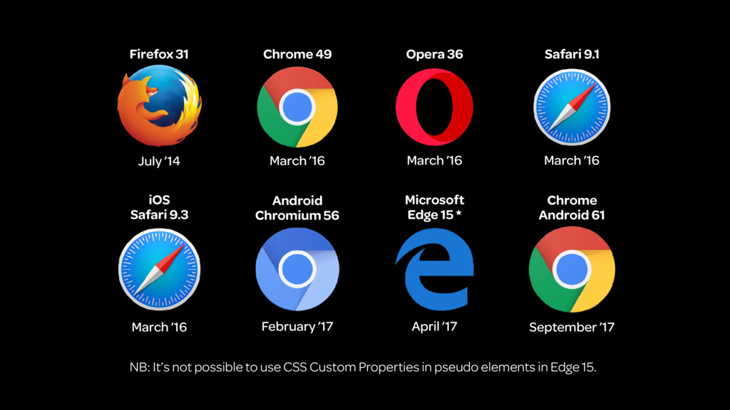 March '16 July '14 March '16 Firefox 31 Chrome ...