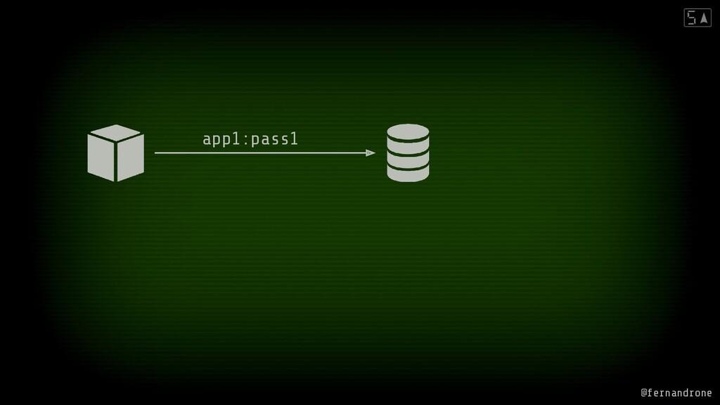 app1:pass1 @fernandrone