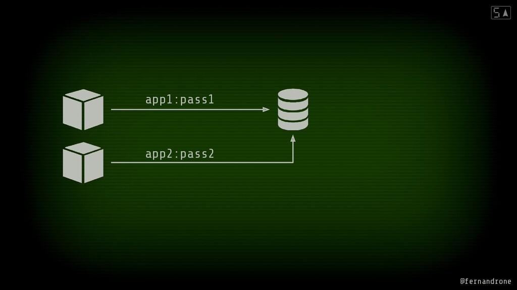 app1:pass1 app2:pass2 @fernandrone