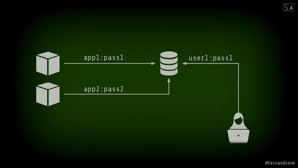 app1:pass1 app2:pass2 user1:pass1 @fernandrone