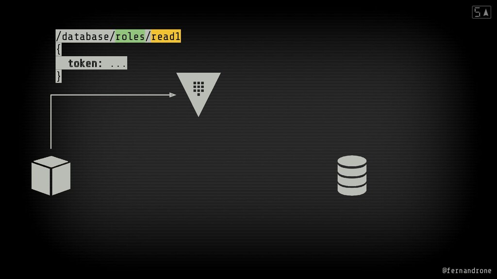/database/roles/read1 { token: ... } @fernandro...