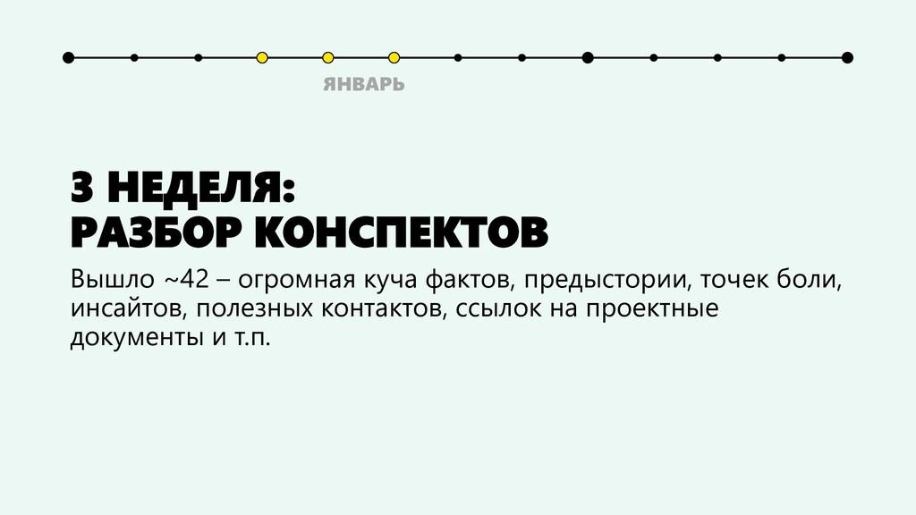3 НЕДЕЛЯ: РАЗБОР КОНСПЕКТОВ Вышло ~42 – огромна...