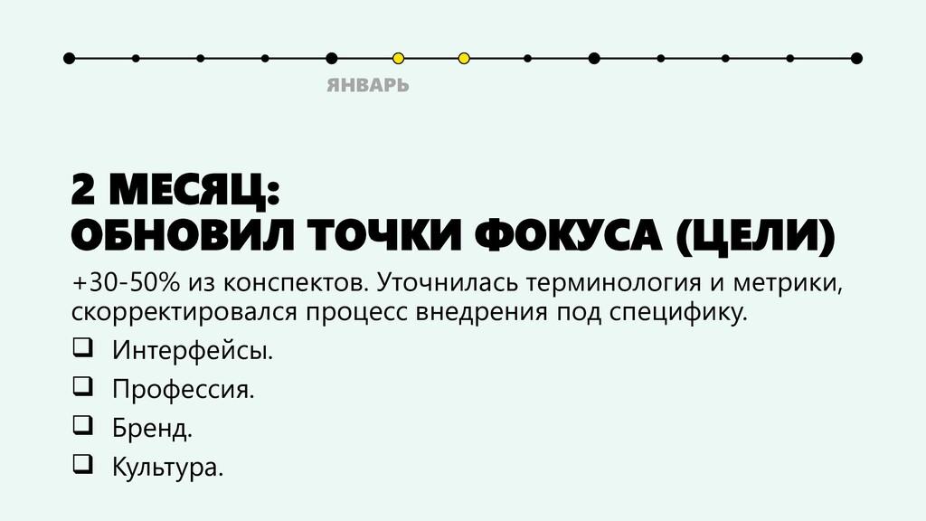 2 МЕСЯЦ: ОБНОВИЛ ТОЧКИ ФОКУСА (ЦЕЛИ) +30-50% из...