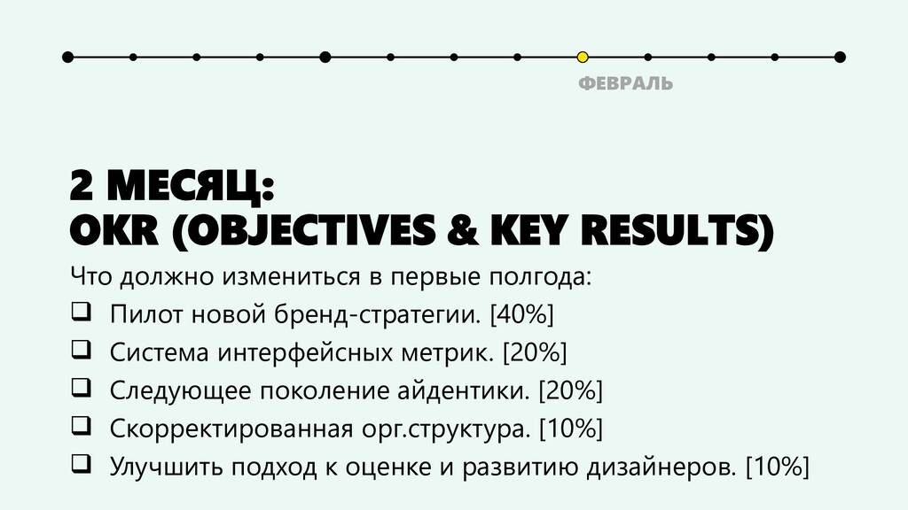 2 МЕСЯЦ: OKR (OBJECTIVES & KEY RESULTS) Что дол...