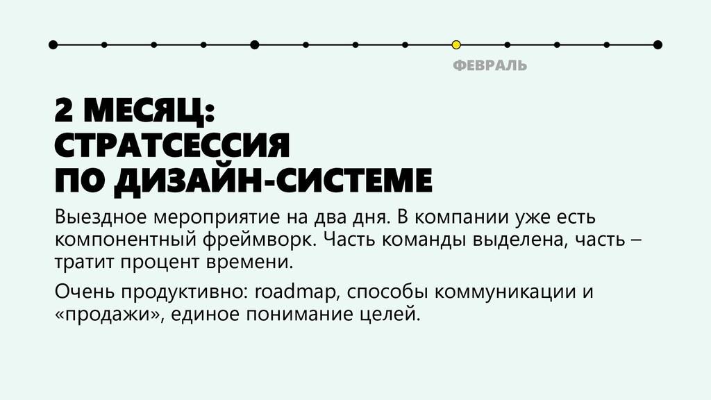 2 МЕСЯЦ: СТРАТСЕССИЯ ПО ДИЗАЙН-СИСТЕМЕ Выездное...