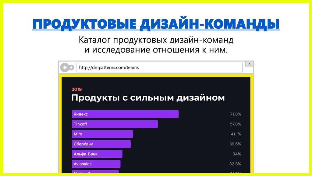 ПРОДУКТОВЫЕ ДИЗАЙН-КОМАНДЫ Каталог продуктовых ...