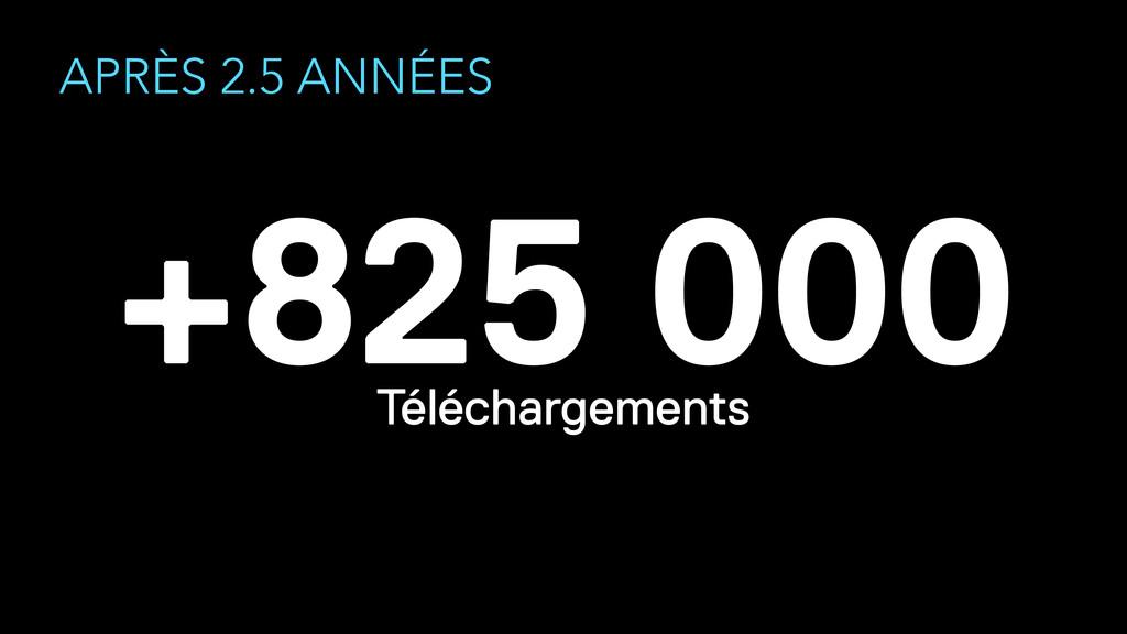 APRÈS 2.5 ANNÉES +825 000 Téléchargements