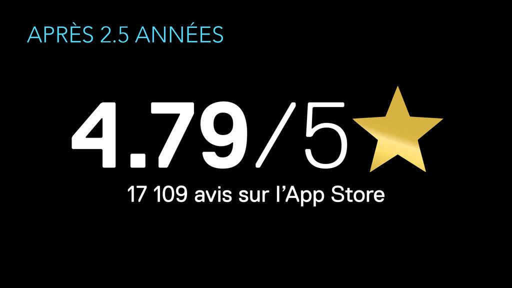 APRÈS 2.5 ANNÉES 17 109 avis sur l'App Store 4....